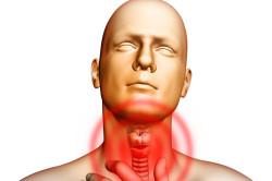 Боль в горле от курения