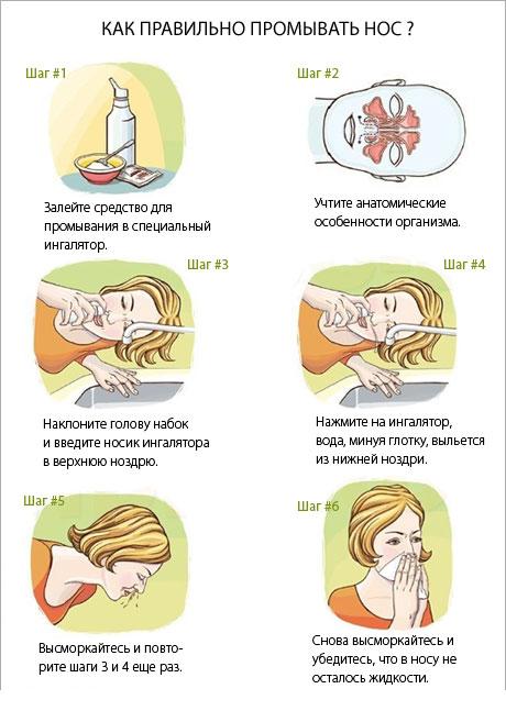 Как лечить насморк и кашель у 2 летнего ребенка